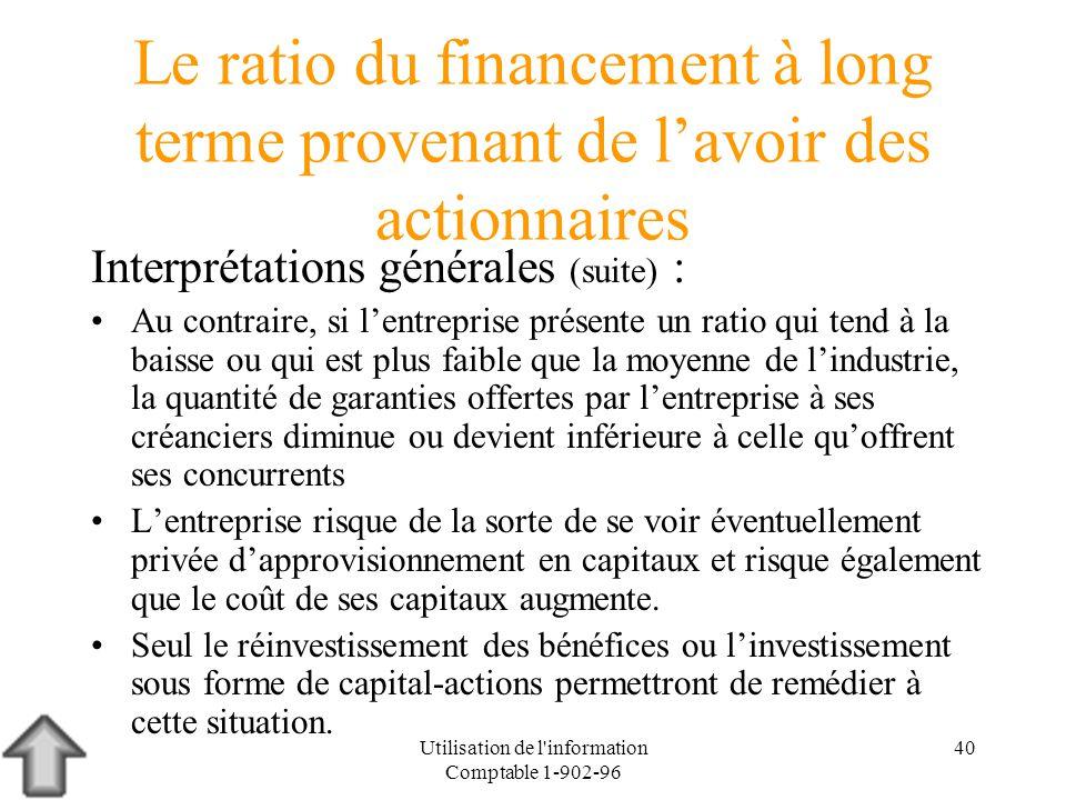 Utilisation de l'information Comptable 1-902-96 40 Le ratio du financement à long terme provenant de lavoir des actionnaires Interprétations générales