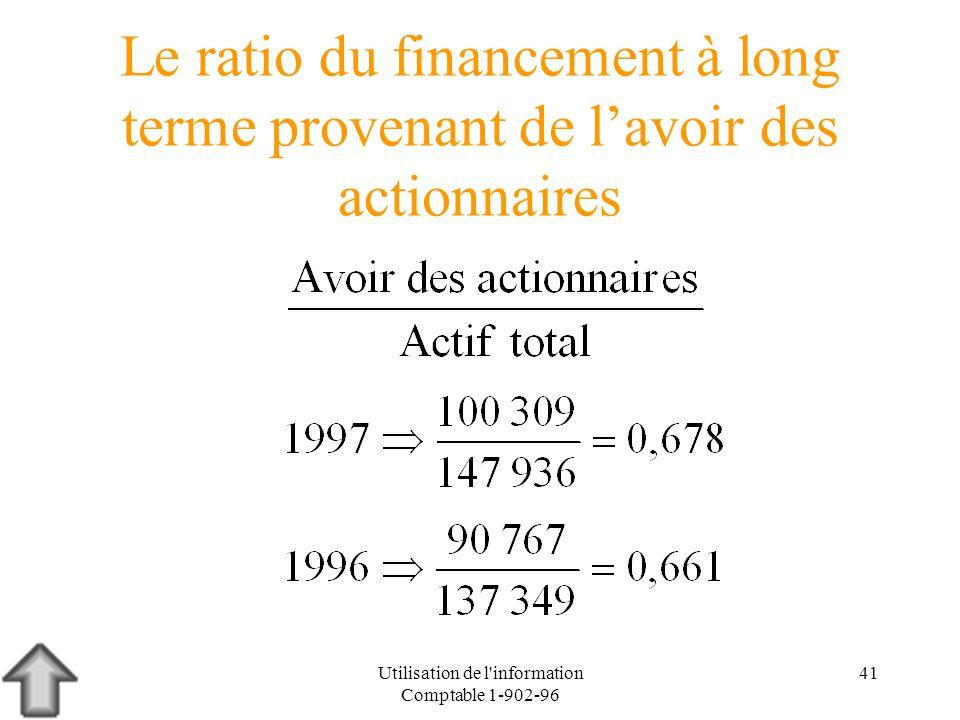 Utilisation de l'information Comptable 1-902-96 41 Le ratio du financement à long terme provenant de lavoir des actionnaires