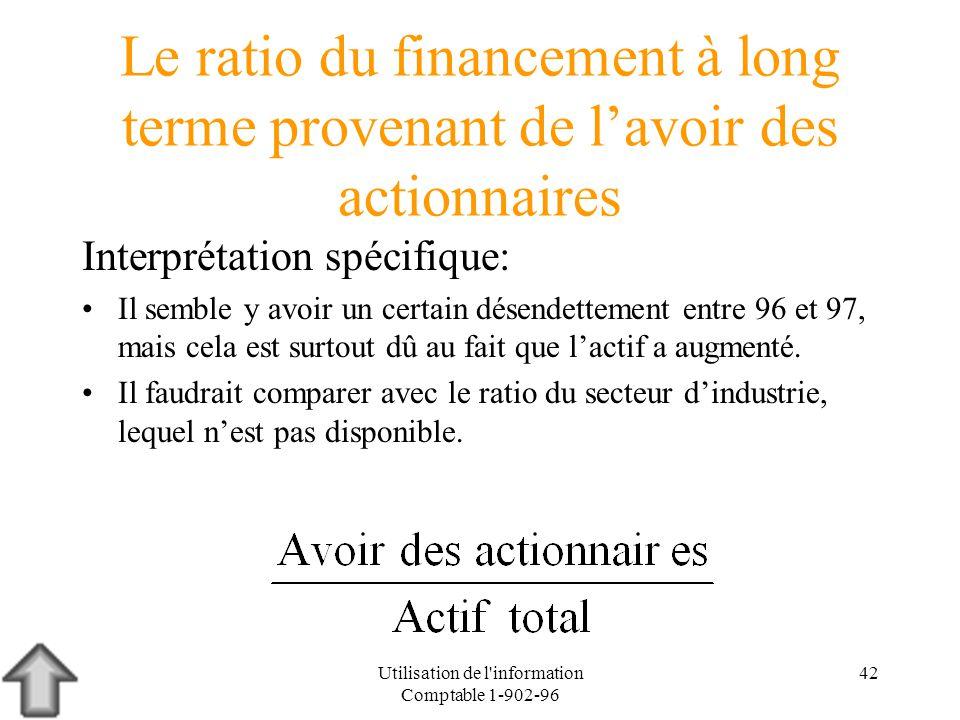 Utilisation de l'information Comptable 1-902-96 42 Le ratio du financement à long terme provenant de lavoir des actionnaires Interprétation spécifique