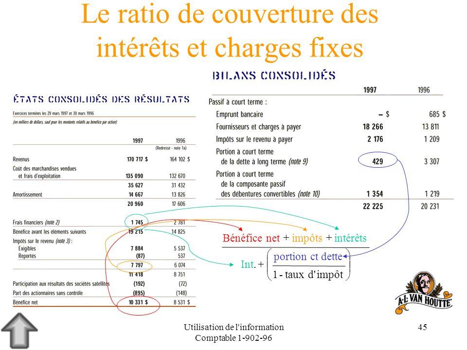 Utilisation de l'information Comptable 1-902-96 45 Le ratio de couverture des intérêts et charges fixes impôtd' taux- 1 dettectportion Int. intérêts i