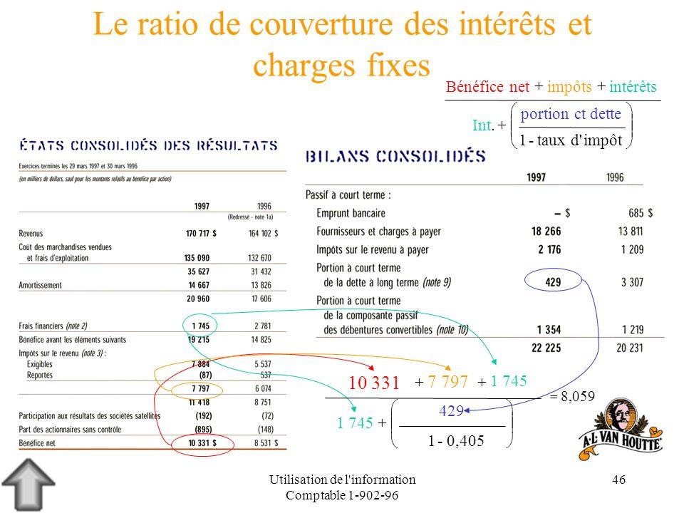 Utilisation de l'information Comptable 1-902-96 46 Le ratio de couverture des intérêts et charges fixes 0,405- 1 429 1 745 1 745 7 797 10 331 = 8,059