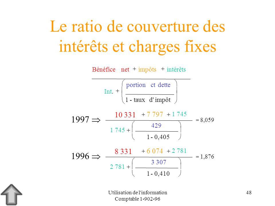 Utilisation de l'information Comptable 1-902-96 48 Le ratio de couverture des intérêts et charges fixes impôtd' taux- 1 dettectportion Int. intérêts i