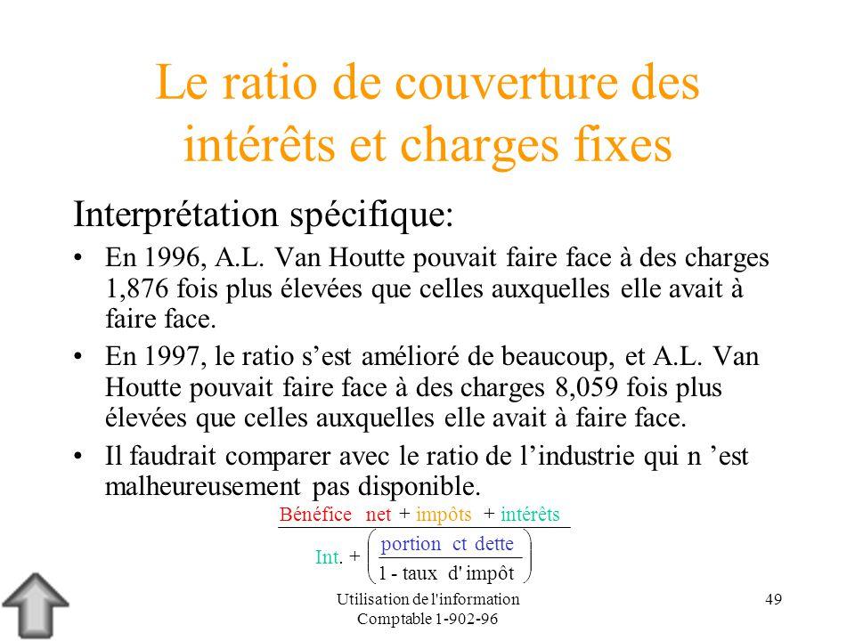 Utilisation de l'information Comptable 1-902-96 49 Le ratio de couverture des intérêts et charges fixes Interprétation spécifique: En 1996, A.L. Van H