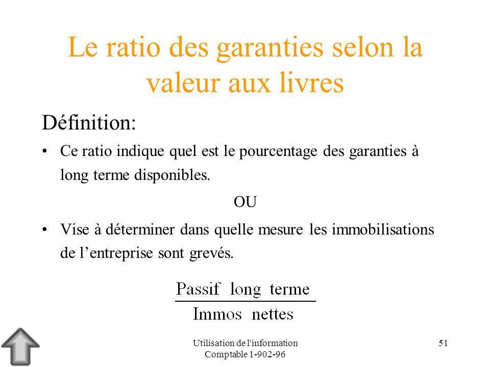 Utilisation de l'information Comptable 1-902-96 51 Le ratio des garanties selon la valeur aux livres Définition: Ce ratio indique quel est le pourcent