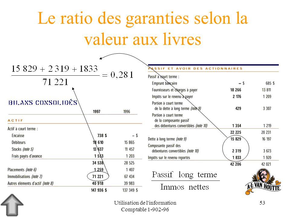 Utilisation de l'information Comptable 1-902-96 53 Le ratio des garanties selon la valeur aux livres