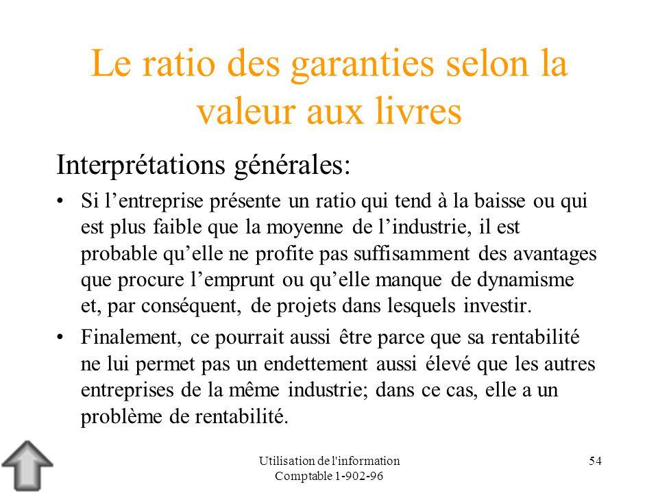 Utilisation de l'information Comptable 1-902-96 54 Le ratio des garanties selon la valeur aux livres Interprétations générales: Si lentreprise présent