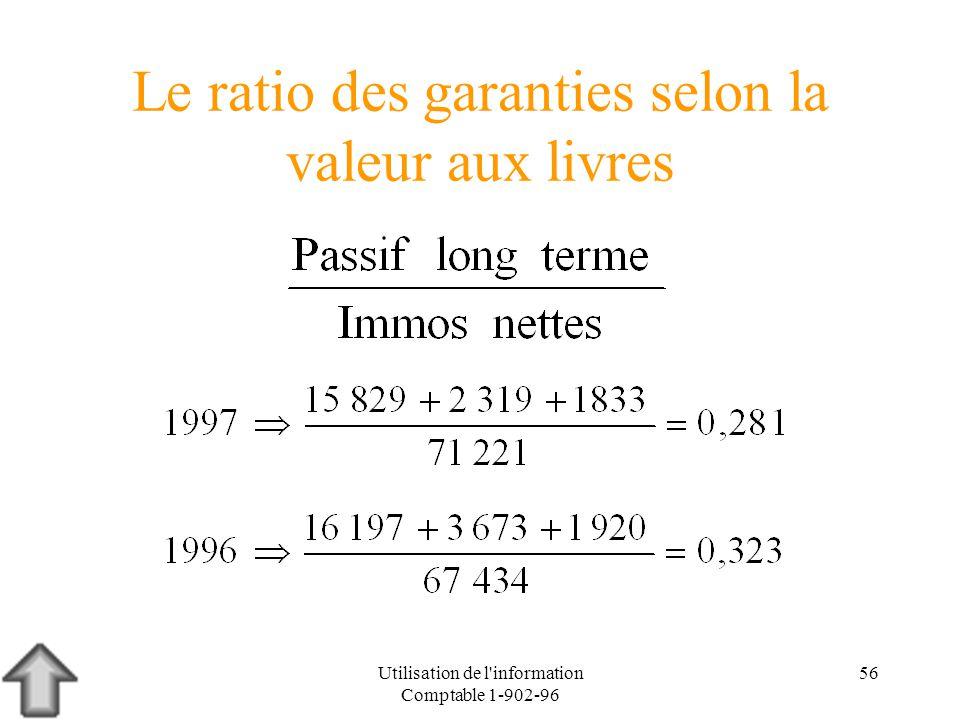 Utilisation de l'information Comptable 1-902-96 56 Le ratio des garanties selon la valeur aux livres