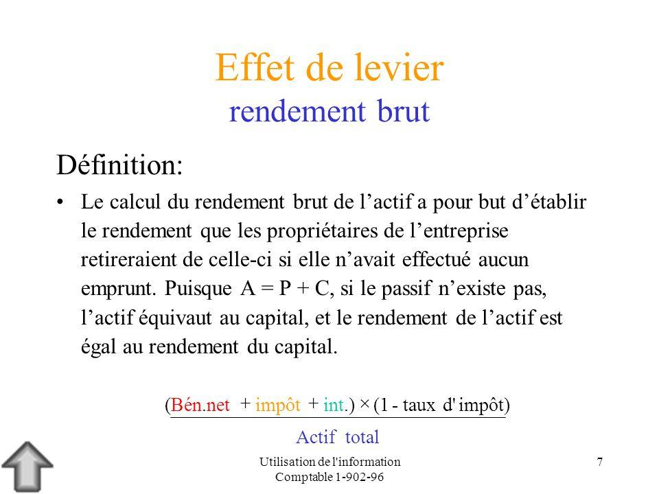 Utilisation de l'information Comptable 1-902-96 7 Effet de levier rendement brut Définition: Le calcul du rendement brut de lactif a pour but détablir