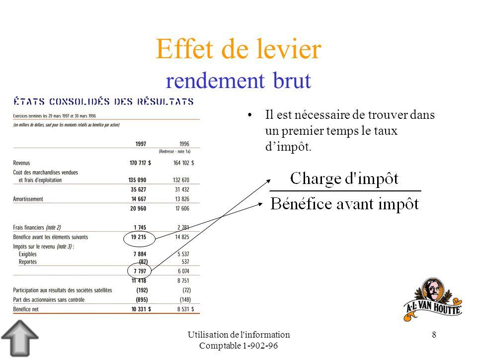 Utilisation de l'information Comptable 1-902-96 8 Effet de levier rendement brut Il est nécessaire de trouver dans un premier temps le taux dimpôt.