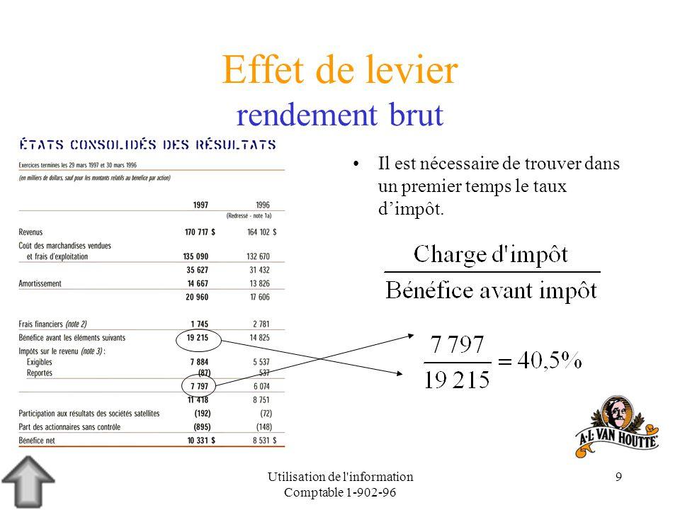 Utilisation de l information Comptable 1-902-96 20 Effet de levier rendement net Interprétations générales: Ce coefficient est considérer comme le critère final en matière de rentabilité.