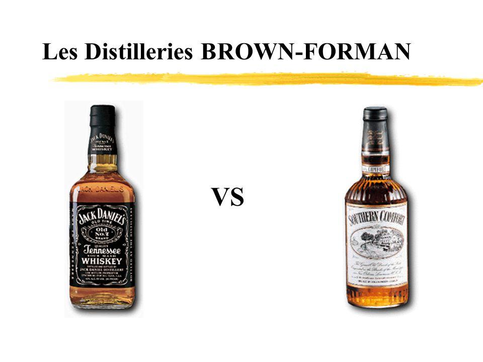 Les Distilleries BROWN-FORMAN VS
