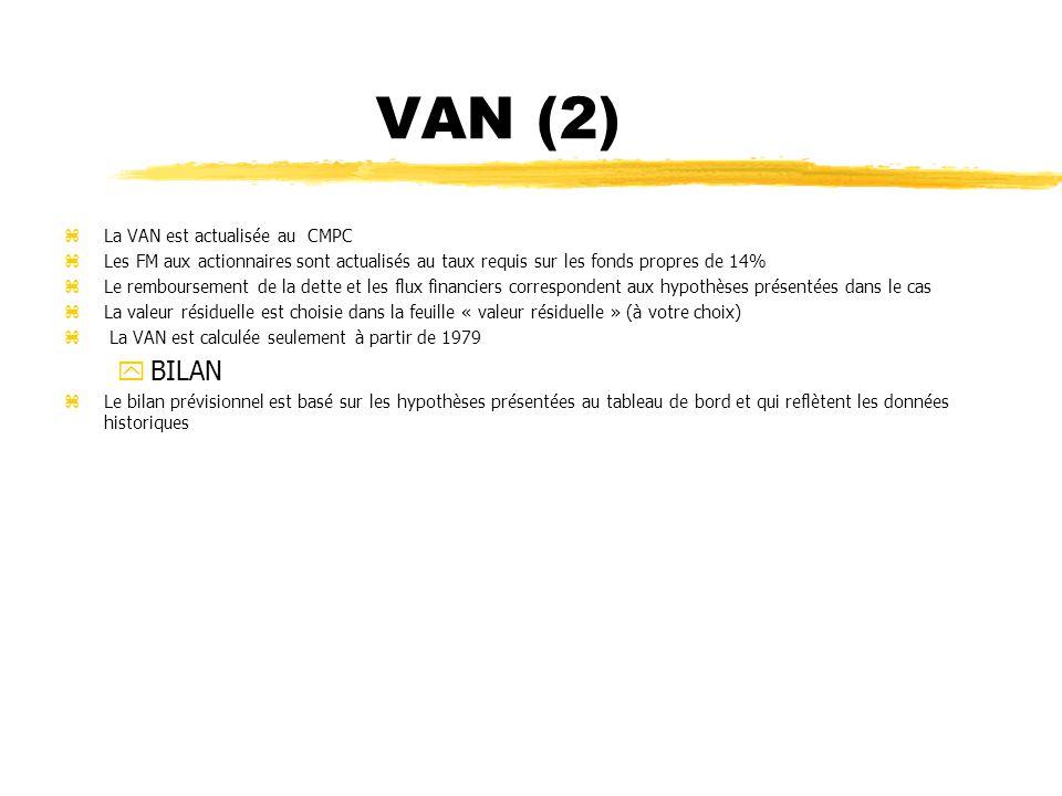 VAN (2) zLa VAN est actualisée au CMPC zLes FM aux actionnaires sont actualisés au taux requis sur les fonds propres de 14% zLe remboursement de la de