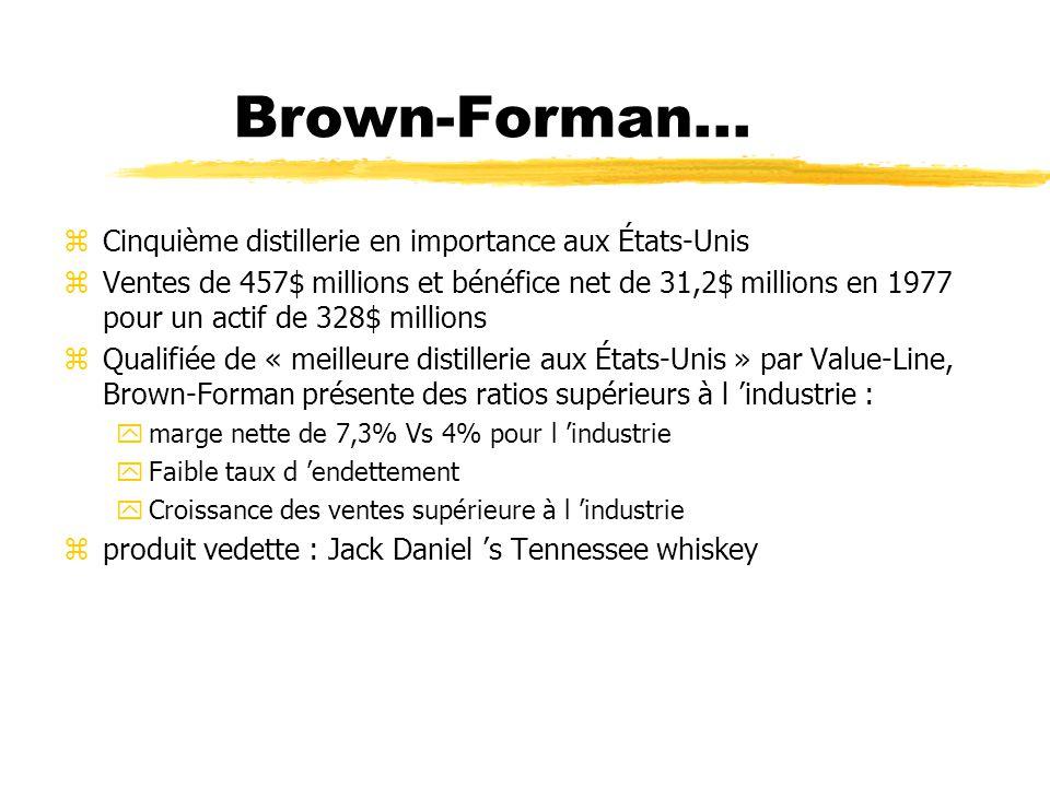 Brown-Forman... zCinquième distillerie en importance aux États-Unis zVentes de 457$ millions et bénéfice net de 31,2$ millions en 1977 pour un actif d