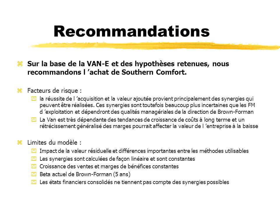 Recommandations zSur la base de la VAN-E et des hypothèses retenues, nous recommandons l achat de Southern Comfort. zFacteurs de risque : yla réussite
