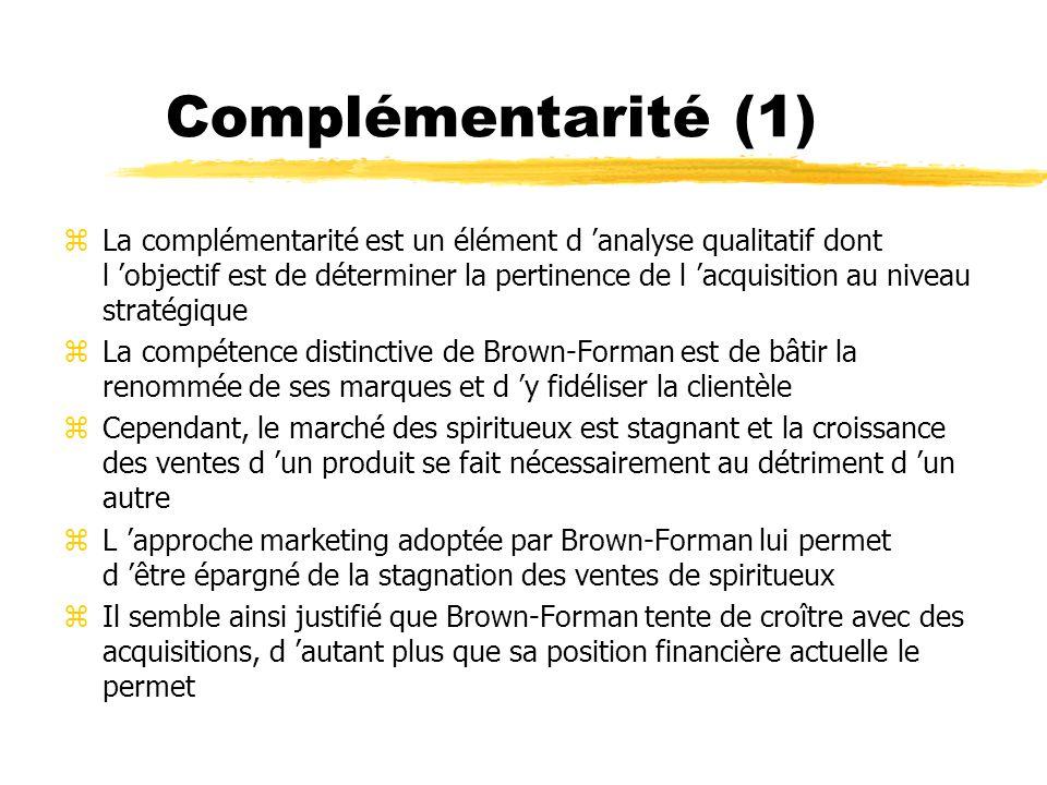Complémentarité (2) zÉléments favorables : ySouthern Comfort, à l instar de Jack Daniel s, est une marque avec une forte notoriété (« mystique ») avec une clientèle fidèle ySouthern Comfort vise une clientèle similaire à celle de Brown-Forman yLes réseaux de distribution sont potentiellement très complémentaires yBrown-Forman ferait l acquisition d une entreprise de plus petite taille et œuvrant dans le même domaine; ce qui augmente énormément les chances de réussite de l intégration de Southern Comfort zÉléments à considérer : yRisque de « cannibalisation » des produits yRisque associé au changement et aux cultures organisationnelles différentes (cependant atténué par les éléments mentionnés auparavant) yrisque de dépréciation du cours de l action de Brown-Forman à court terme suite à l acquisition