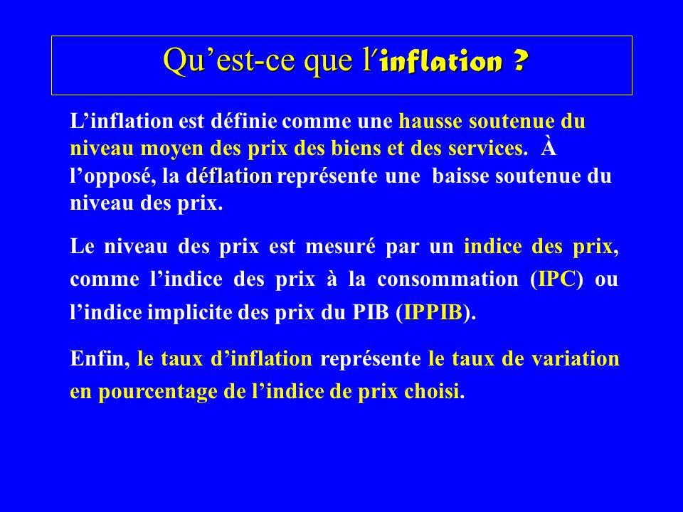 Quest-ce que l inflation ? Quest-ce que l inflation ? déflation Linflation est définie comme une hausse soutenue du niveau moyen des prix des biens et