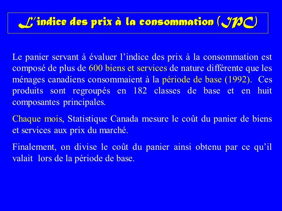 Lindice des prix à la consommation (IPC) Le panier servant à évaluer lindice des prix à la consommation est composé de plus de 600 biens et services d