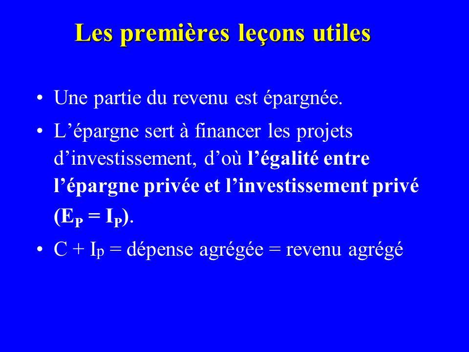 Les premières leçons utiles Une partie du revenu est épargnée. Lépargne sert à financer les projets dinvestissement, doù légalité entre lépargne privé