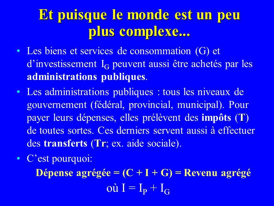 Épargne et investissement en présence du secteur public À lépargne du secteur privé (E P ) sajoute lépargne gouvernementale (E G ).