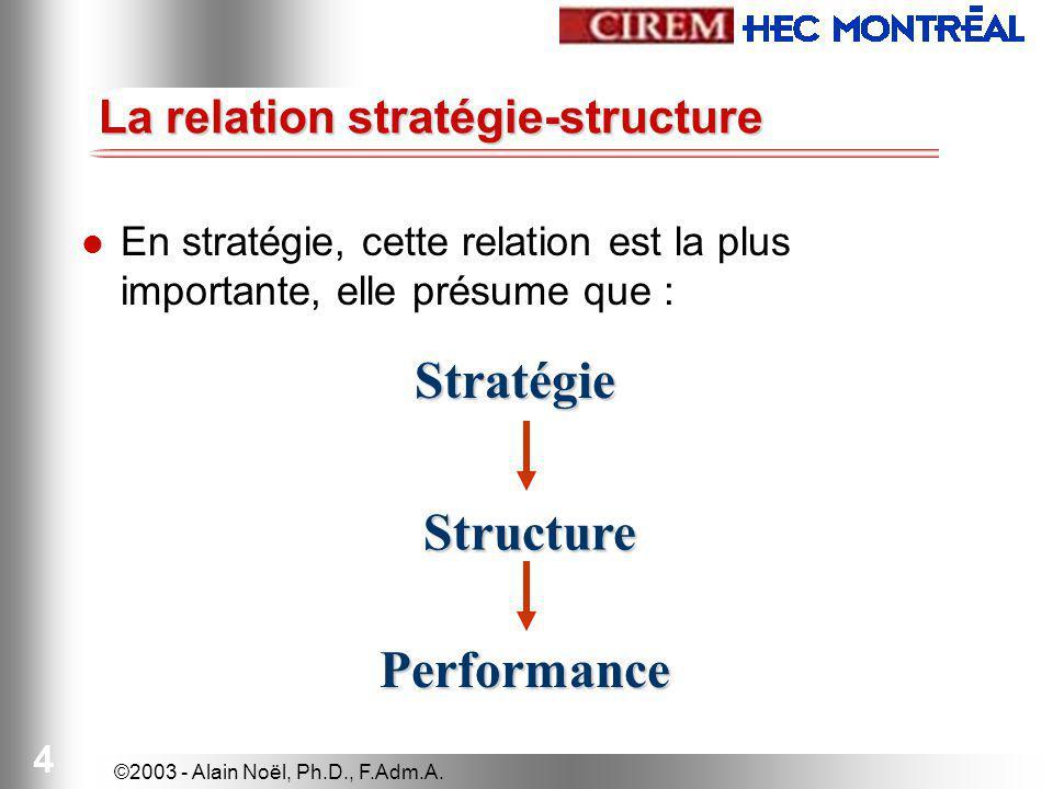 ©2003 - Alain Noël, Ph.D., F.Adm.A.5 Une bonne structure organisationnelle...
