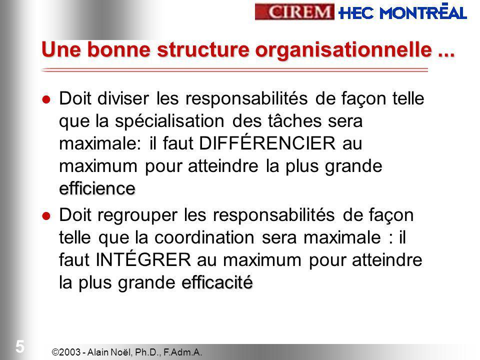 ©2003 - Alain Noël, Ph.D., F.Adm.A.16 G.R.H.MarketingProductionFinanceT.I.