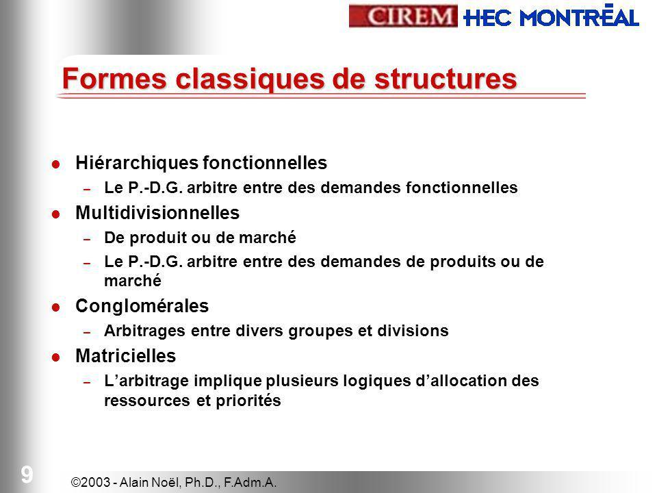©2003 - Alain Noël, Ph.D., F.Adm.A. 30 *