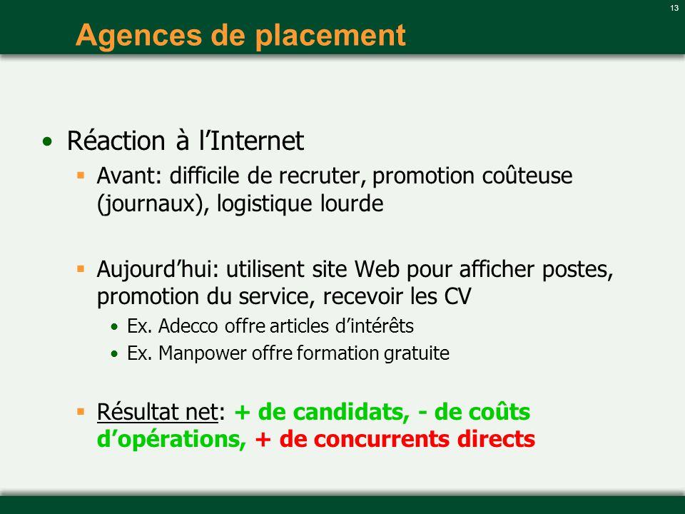 13 Agences de placement Réaction à lInternet Avant: difficile de recruter, promotion coûteuse (journaux), logistique lourde Aujourdhui: utilisent site