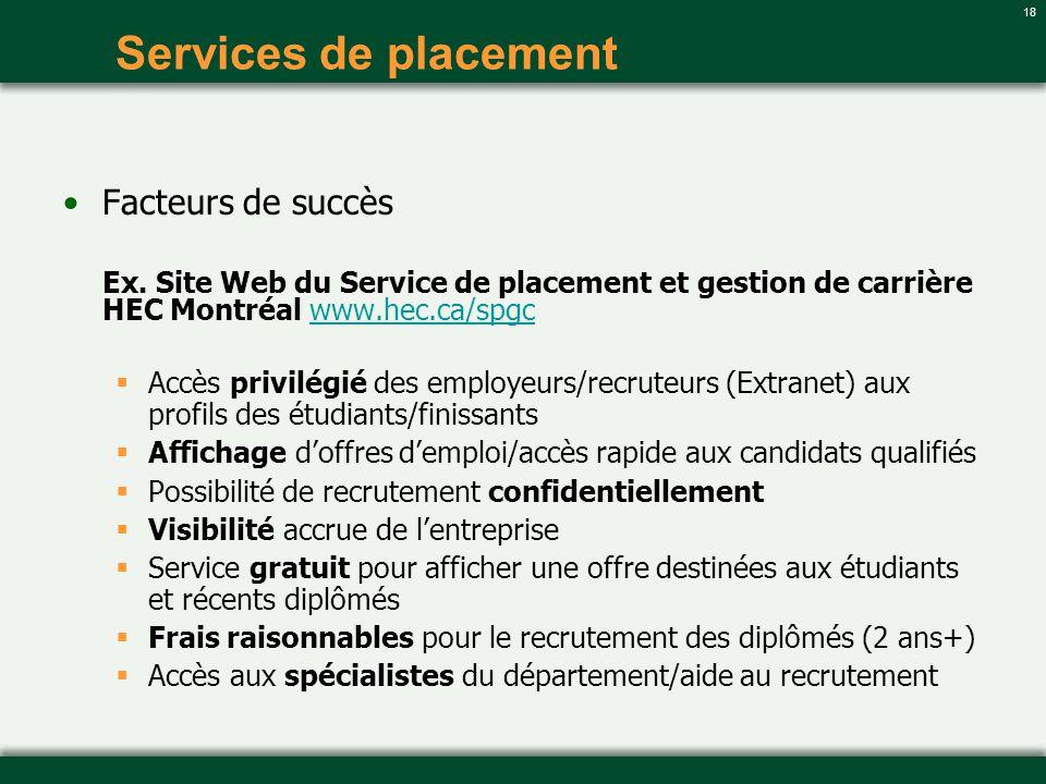 18 Services de placement Facteurs de succès Ex. Site Web du Service de placement et gestion de carrière HEC Montréal www.hec.ca/spgcwww.hec.ca/spgc Ac