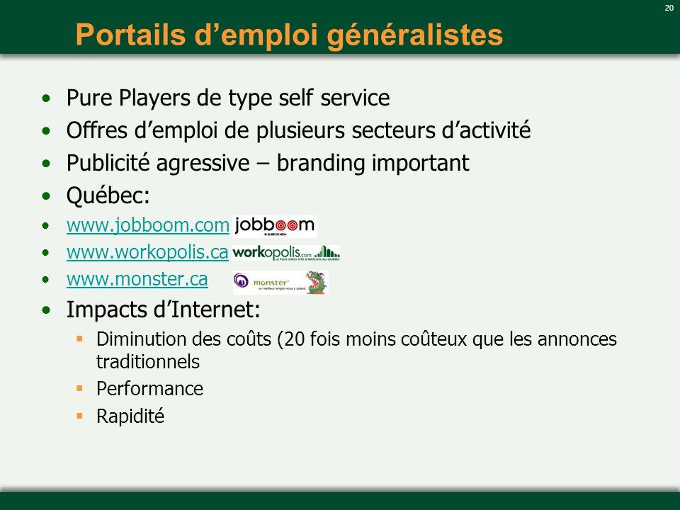 20 Portails demploi généralistes Pure Players de type self service Offres demploi de plusieurs secteurs dactivité Publicité agressive – branding impor
