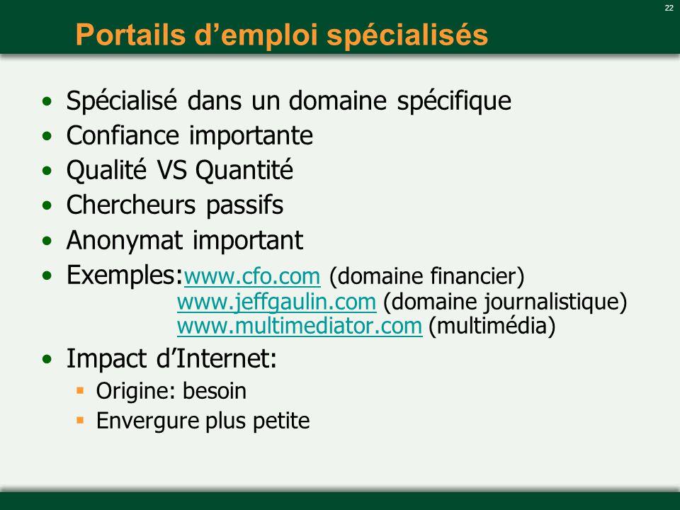 22 Portails demploi spécialisés Spécialisé dans un domaine spécifique Confiance importante Qualité VS Quantité Chercheurs passifs Anonymat important E