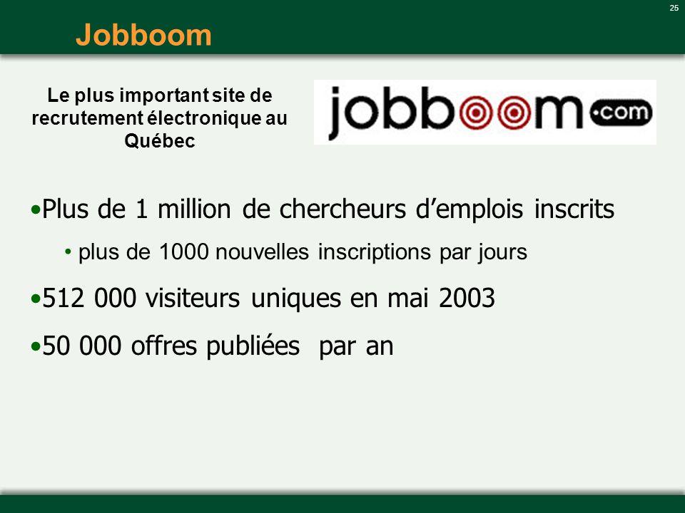 25 Jobboom Le plus important site de recrutement électronique au Québec Plus de 1 million de chercheurs demplois inscrits plus de 1000 nouvelles inscr