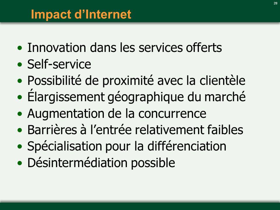 28 Impact dInternet Innovation dans les services offerts Self-service Possibilité de proximité avec la clientèle Élargissement géographique du marché