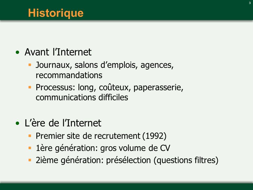 3 Historique Avant lInternet Journaux, salons demplois, agences, recommandations Processus: long, coûteux, paperasserie, communications difficiles Lèr