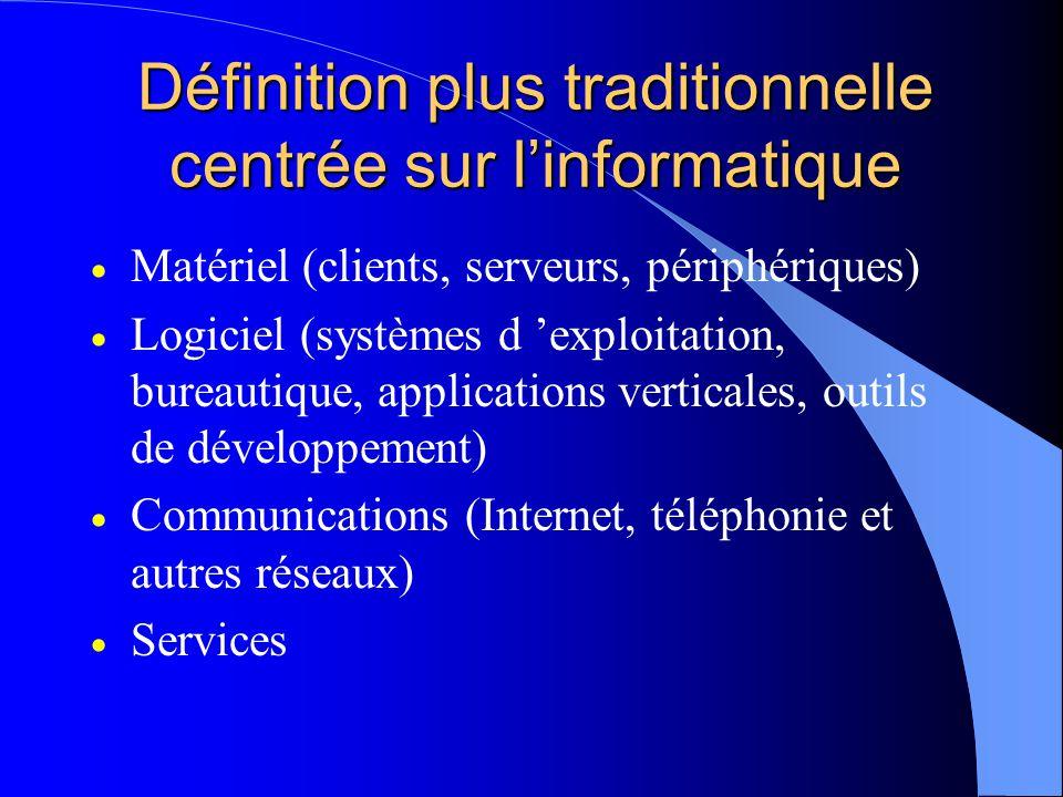 Définition plus traditionnelle centrée sur linformatique Matériel (clients, serveurs, périphériques) Logiciel (systèmes d exploitation, bureautique, applications verticales, outils de développement) Communications (Internet, téléphonie et autres réseaux) Services
