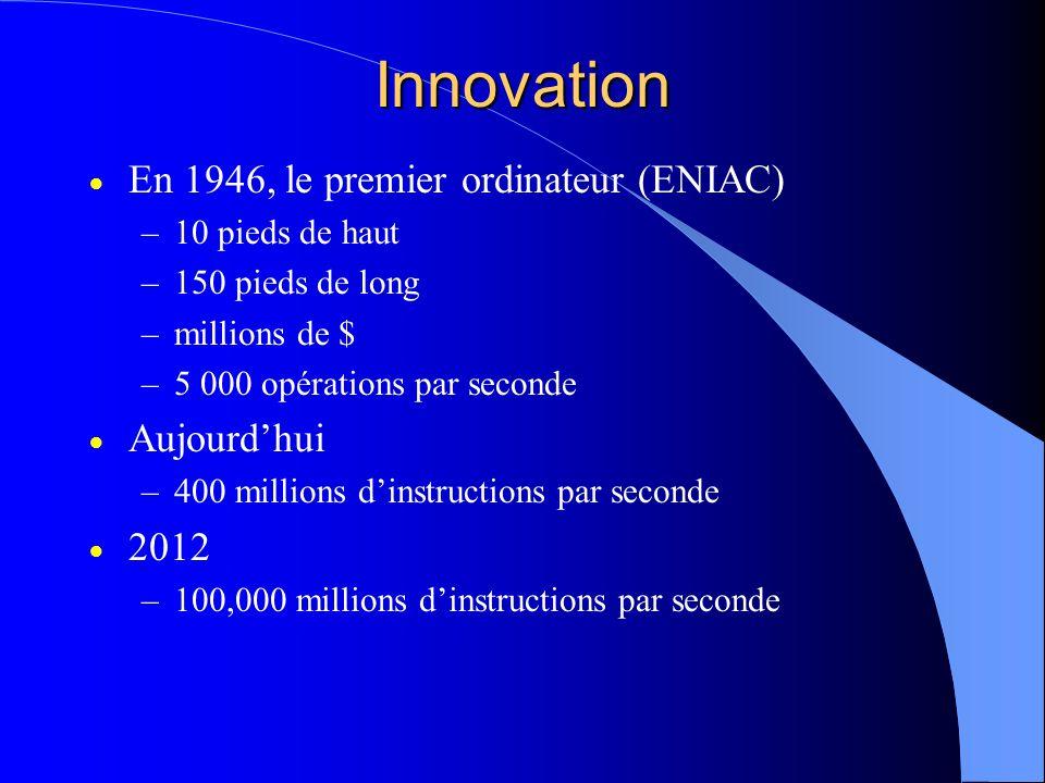 Innovation En 1946, le premier ordinateur (ENIAC) –10 pieds de haut –150 pieds de long –millions de $ –5 000 opérations par seconde Aujourdhui –400 millions dinstructions par seconde 2012 –100,000 millions dinstructions par seconde