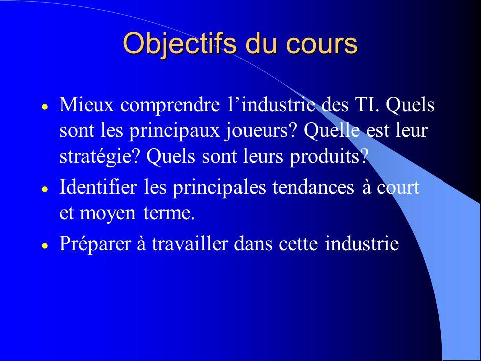 Objectifs du cours Mieux comprendre lindustrie des TI.