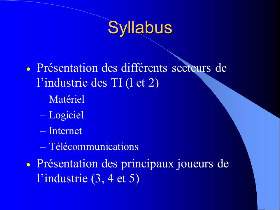 Syllabus Présentation des différents secteurs de lindustrie des TI (l et 2) –Matériel –Logiciel –Internet –Télécommunications Présentation des principaux joueurs de lindustrie (3, 4 et 5)