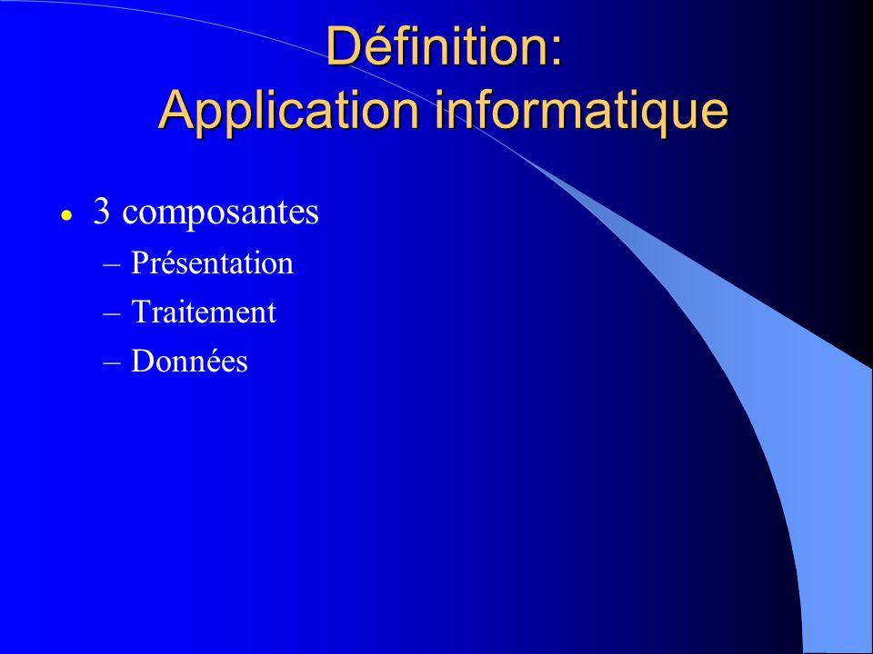 Définition: Application informatique 3 composantes –Présentation –Traitement –Données