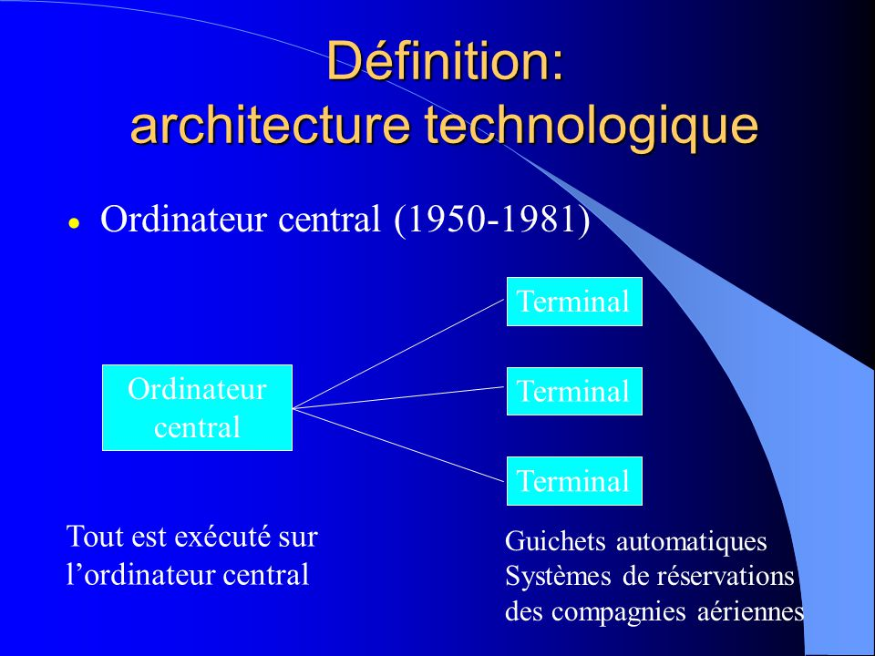 Définition: architecture technologique Ordinateur central (1950-1981) Ordinateur central Terminal Guichets automatiques Systèmes de réservations des compagnies aériennes Tout est exécuté sur lordinateur central