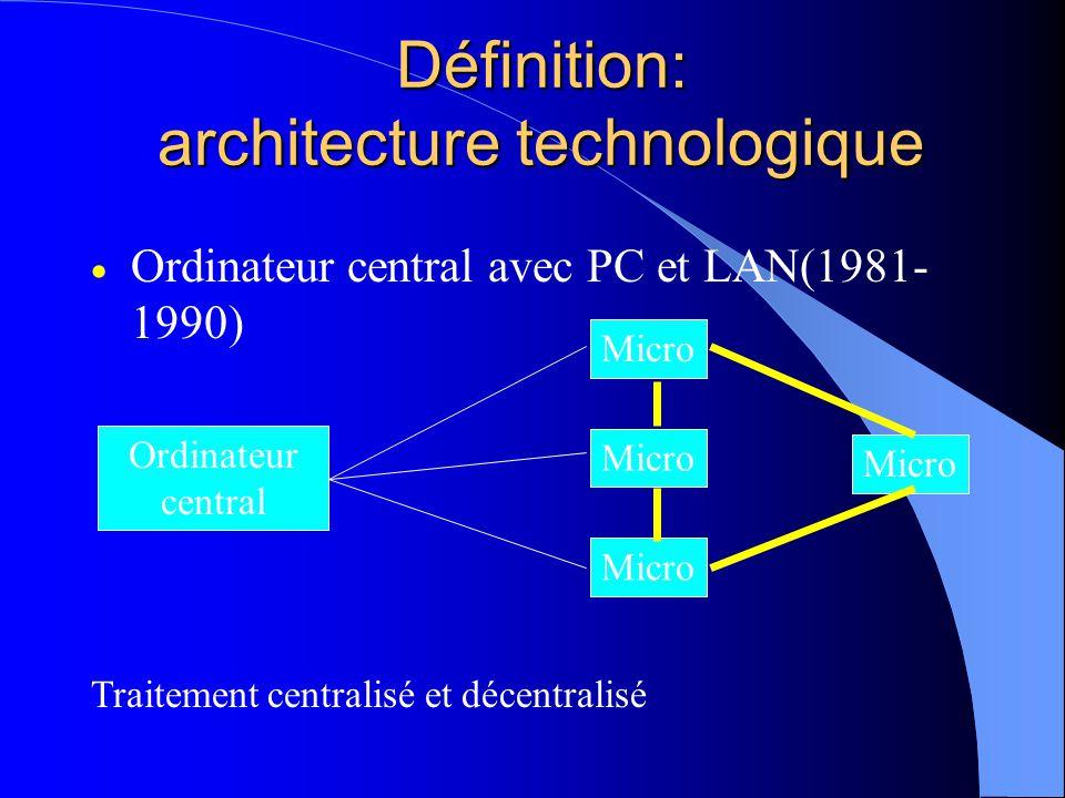 Définition: architecture technologique Ordinateur central avec PC et LAN(1981- 1990) Ordinateur central Micro Traitement centralisé et décentralisé