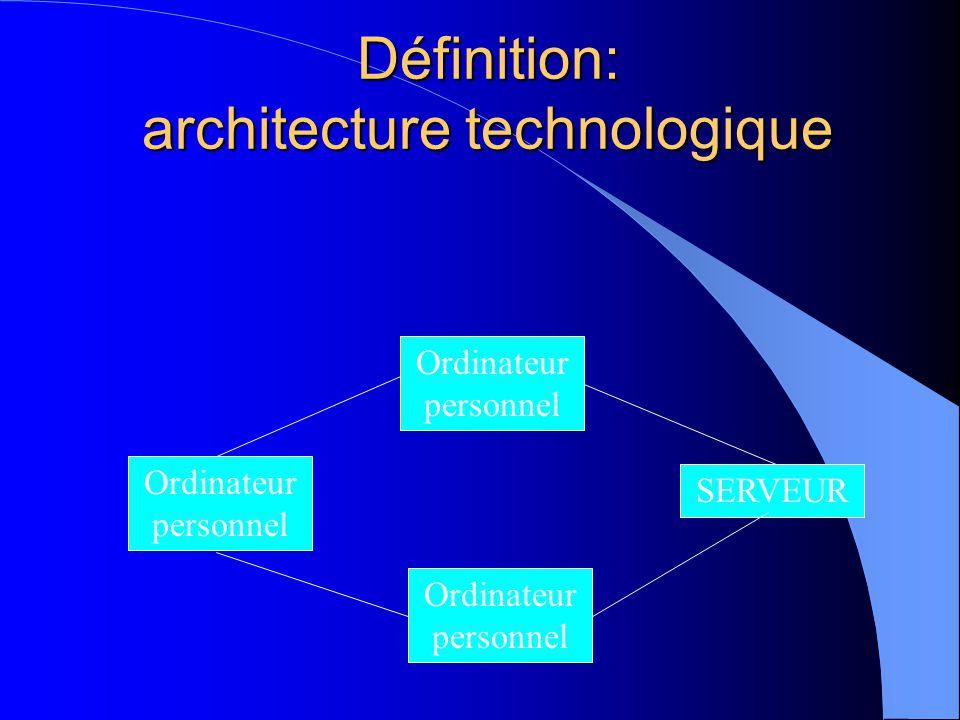 Définition: architecture technologique Ordinateur personnel SERVEUR Ordinateur personnel