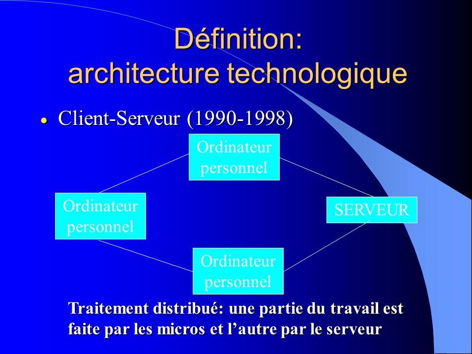 Définition: architecture technologique Client-Serveur (1990-1998) Client-Serveur (1990-1998) Ordinateur personnel SERVEUR Ordinateur personnel Traitement distribué: une partie du travail est faite par les micros et lautre par le serveur
