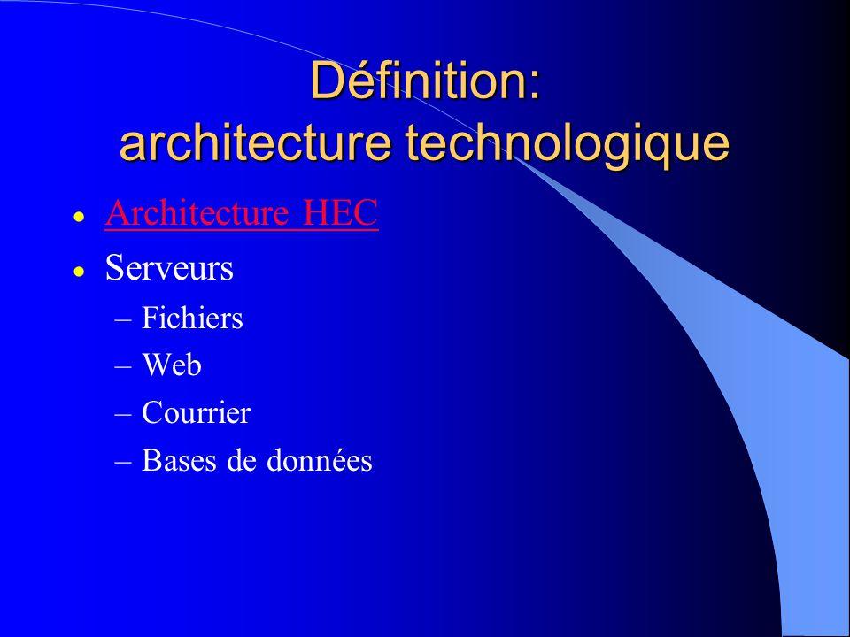 Définition: architecture technologique Architecture HEC Serveurs –Fichiers –Web –Courrier –Bases de données
