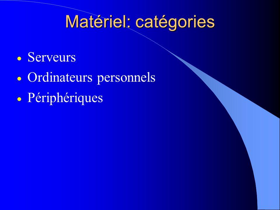 Matériel: catégories Serveurs Ordinateurs personnels Périphériques