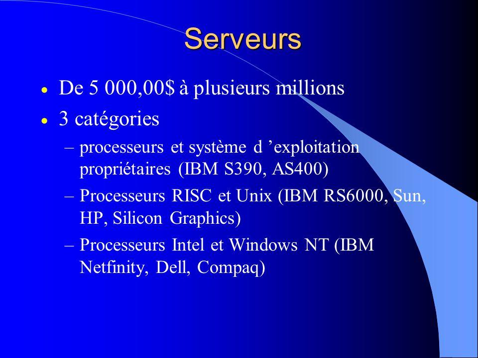 Serveurs De 5 000,00$ à plusieurs millions 3 catégories –processeurs et système d exploitation propriétaires (IBM S390, AS400) –Processeurs RISC et Unix (IBM RS6000, Sun, HP, Silicon Graphics) –Processeurs Intel et Windows NT (IBM Netfinity, Dell, Compaq)