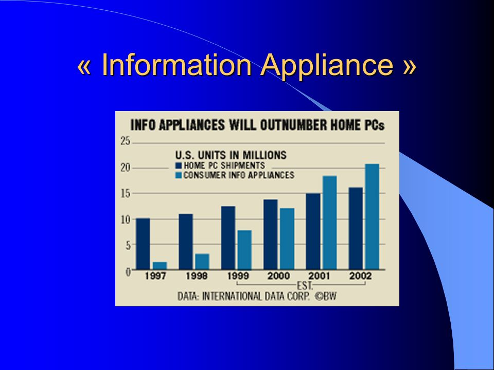« Information Appliance »