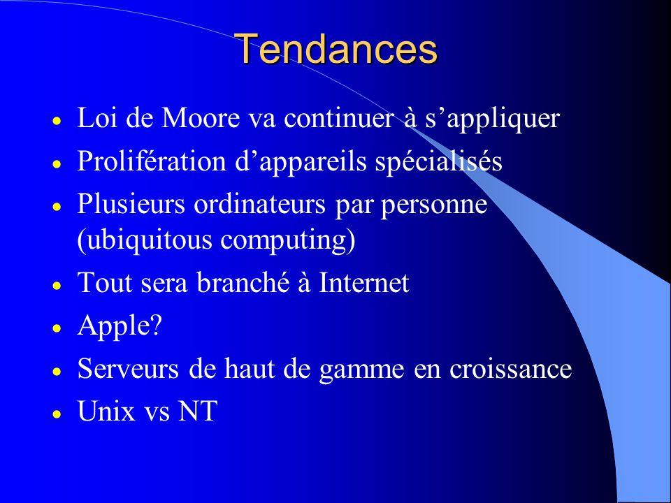 Tendances Loi de Moore va continuer à sappliquer Prolifération dappareils spécialisés Plusieurs ordinateurs par personne (ubiquitous computing) Tout sera branché à Internet Apple.