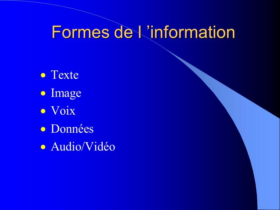 Formes de l information Texte Image Voix Données Audio/Vidéo