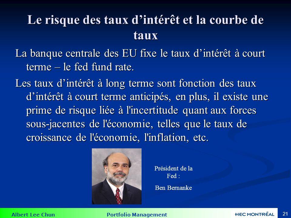 Albert Lee Chun Portfolio Management 21 Le risque des taux dintérêt et la courbe de taux La banque centrale des EU fixe le taux dintérêt à court terme