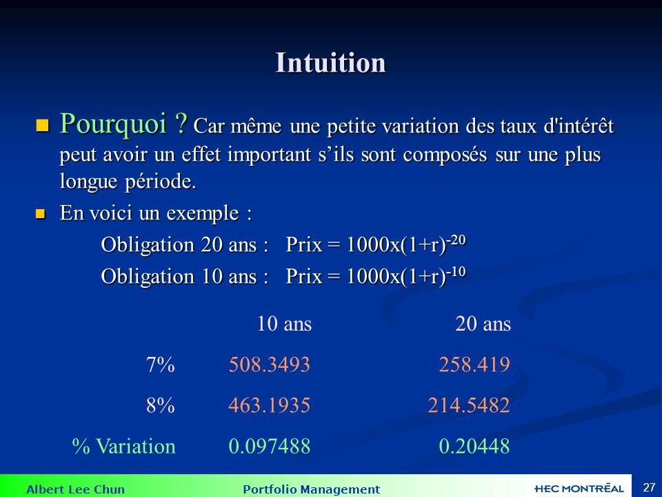 Albert Lee Chun Portfolio Management 27 Intuition Pourquoi ? Car même une petite variation des taux d'intérêt peut avoir un effet important sils sont